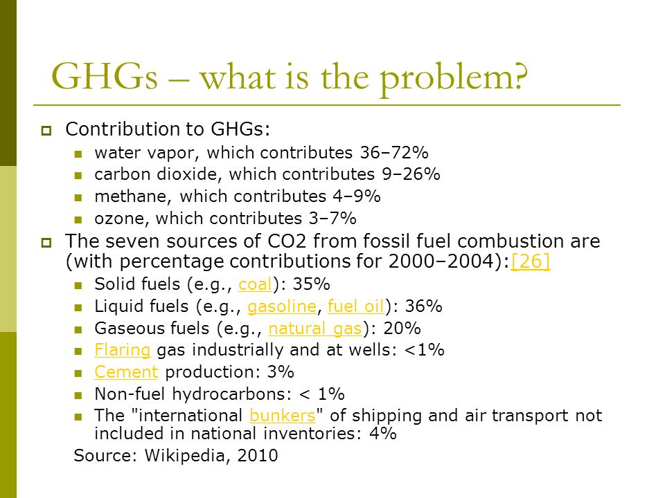 GHGs – what is the problem.