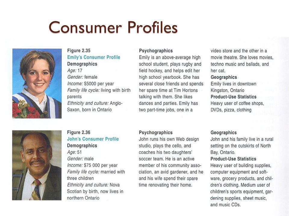 Consumer Profiles