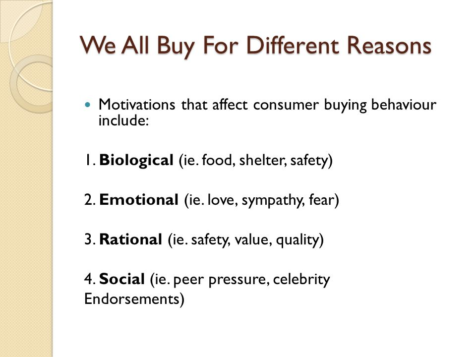 We All Buy For Different Reasons Motivations that affect consumer buying behaviour include: 1. Biological (ie. food, shelter, safety) 2. Emotional (ie