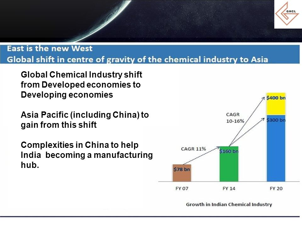Global Chemical Industry shift from Developed economies to Developing economies Asia Pacific (including China) to gain from this shift Complexities in