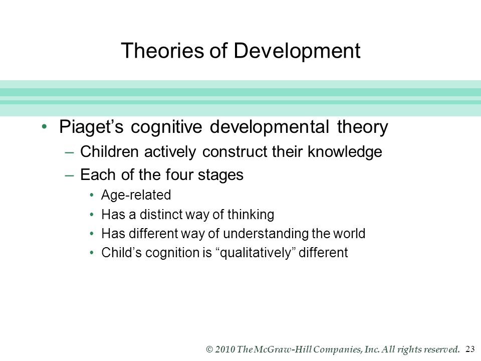 Slide 23 © 2010 The McGraw-Hill Companies, Inc. All rights reserved. 23 Theories of Development Piaget's cognitive developmental theory –Children acti