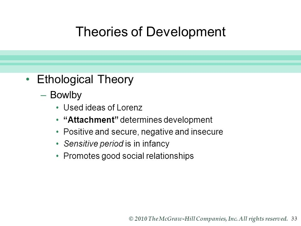 """Slide 33 © 2010 The McGraw-Hill Companies, Inc. All rights reserved. 33 Theories of Development Ethological Theory –Bowlby Used ideas of Lorenz """"Attac"""