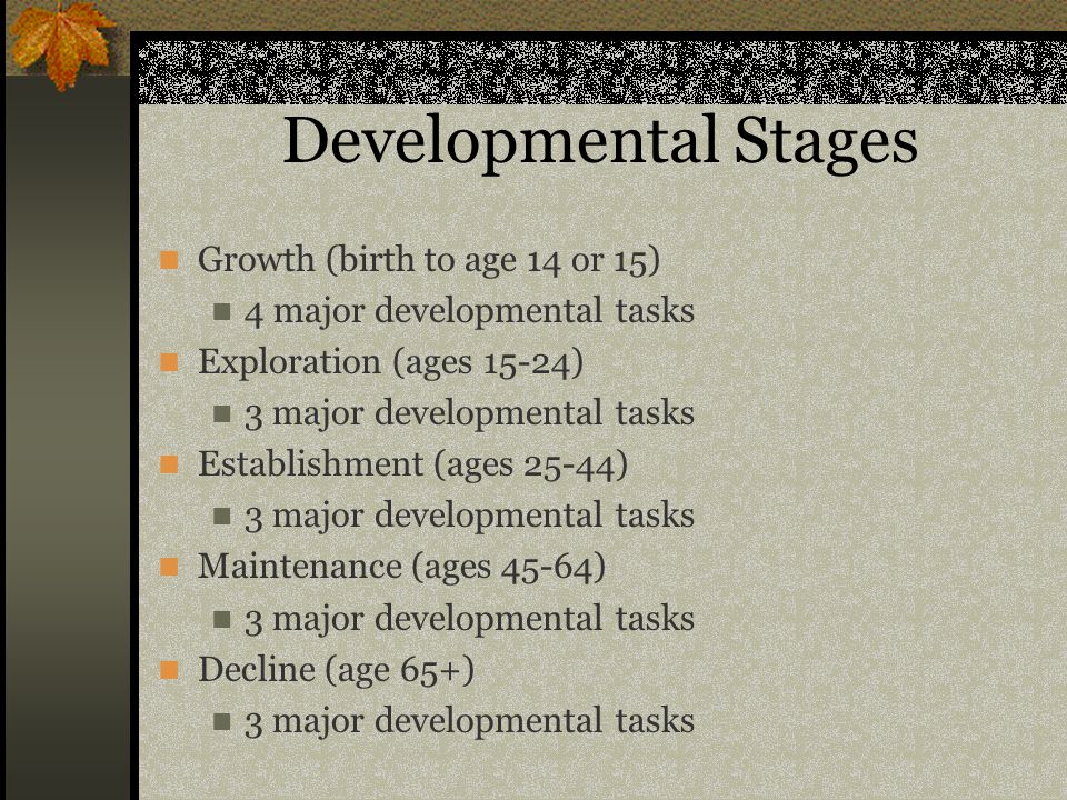 Developmental Stages Growth (birth to age 14 or 15) 4 major developmental tasks Exploration (ages 15-24) 3 major developmental tasks Establishment (ag