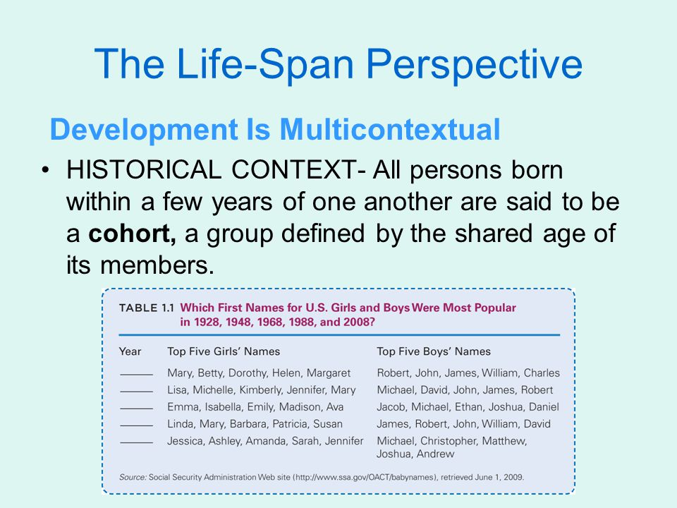 The Life-Span Perspective Development Is Multicontextual HISTORICAL CONTEXT- All persons born within a few years of one another are said to be a cohort, a group defined by the shared age of its members.