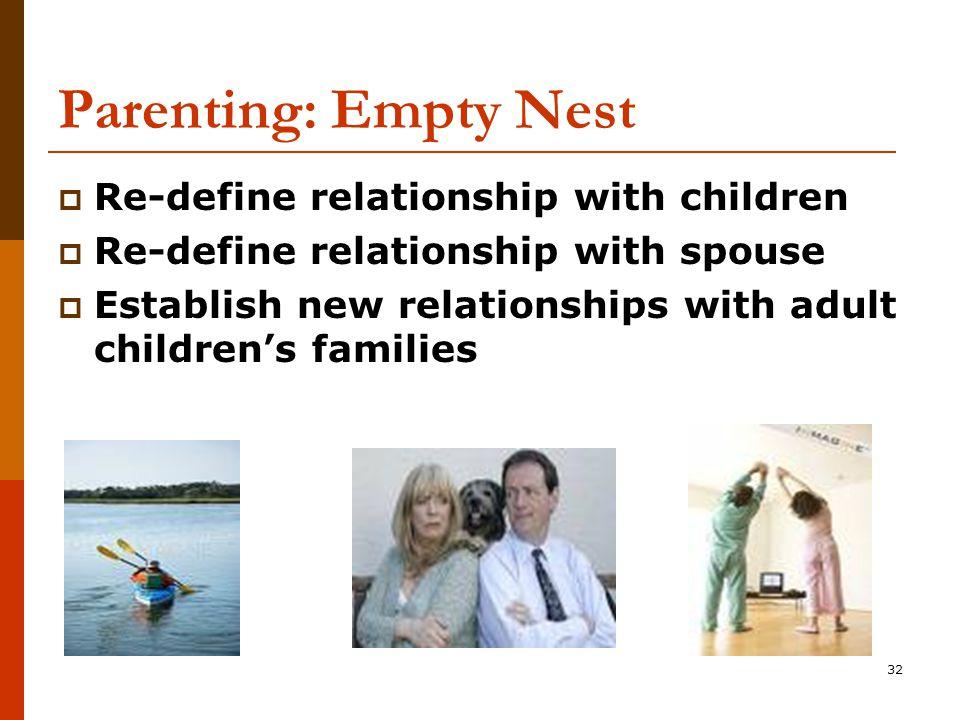 32 Parenting: Empty Nest  Re-define relationship with children  Re-define relationship with spouse  Establish new relationships with adult children's families