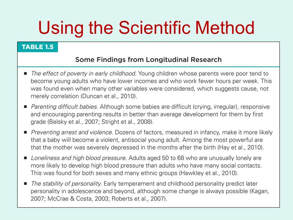 Using the Scientific Method