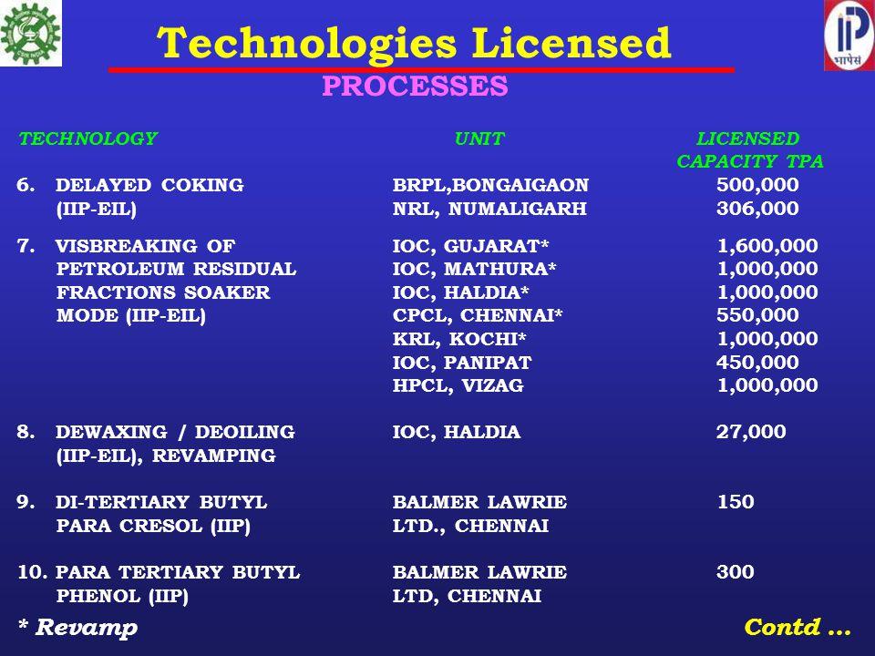 TECHNOLOGY UNIT LICENSED CAPACITY TPA 6. DELAYED COKING BRPL,BONGAIGAON 500,000 (IIP-EIL) NRL, NUMALIGARH306,000 7. VISBREAKING OF IOC, GUJARAT*1,600,