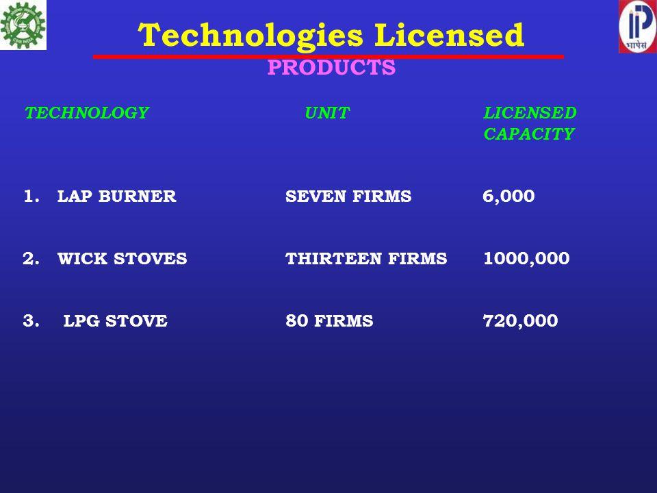 TECHNOLOGY UNIT LICENSED CAPACITY 1. LAP BURNER SEVEN FIRMS 6,000 2. WICK STOVES THIRTEEN FIRMS 1000,000 3. LPG STOVE 80 FIRMS 720,000 Technologies Li