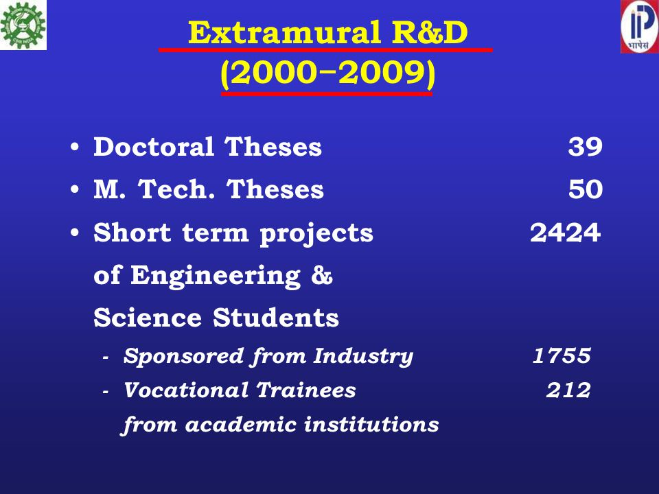 Doctoral Theses 39 M. Tech. Theses 50 Short term projects 2424 of Engineering & Science Students - Sponsored from Industry 1755 -Vocational Trainees 2