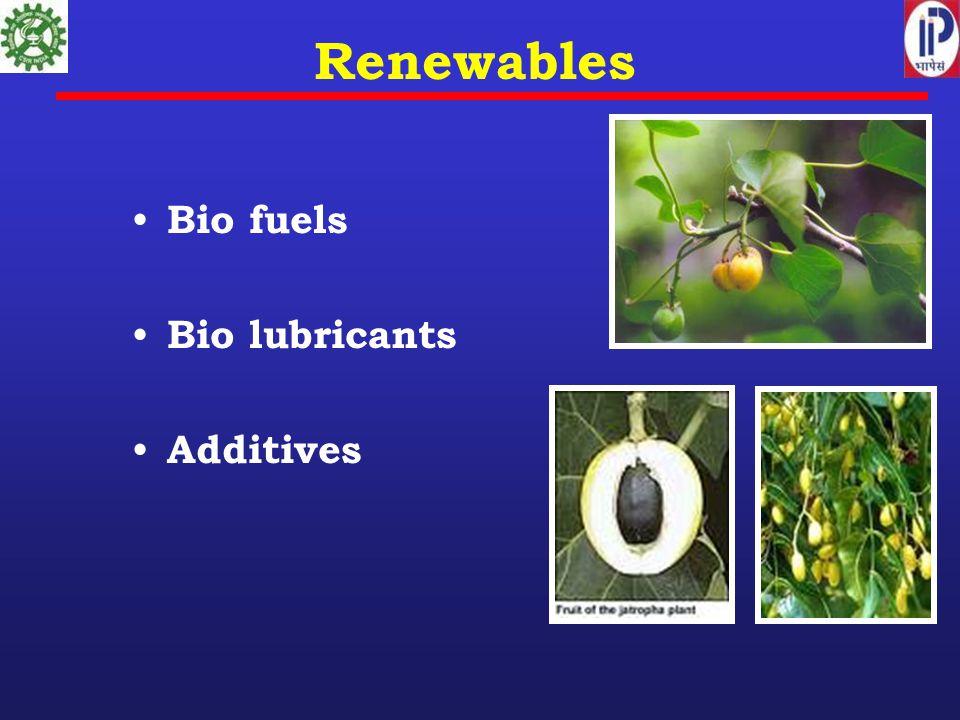 Renewables Bio fuels Bio lubricants Additives