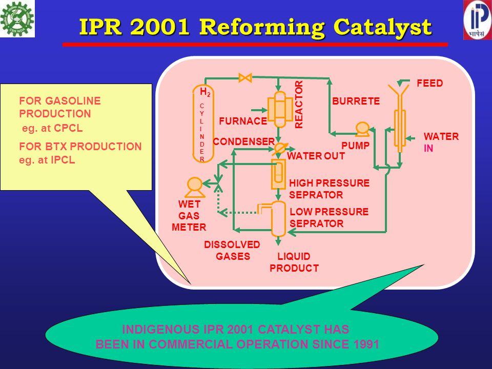 IPR 2001 Reforming Catalyst