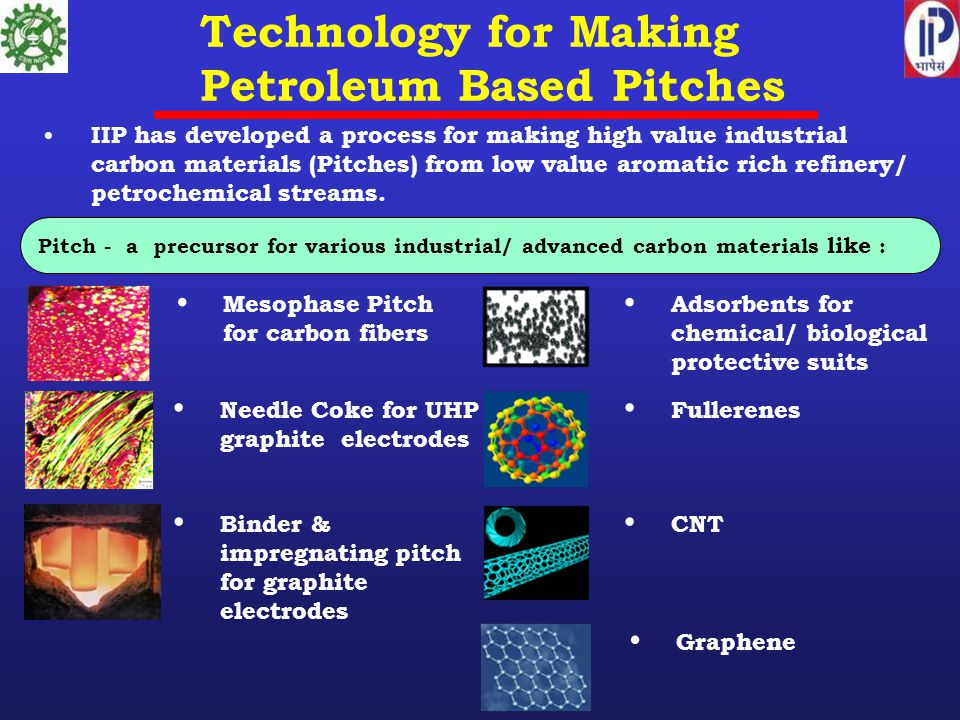 Pitch - a precursor for various industrial/ advanced carbon materials like : Fullerenes CNT Graphene Adsorbents for chemical/ biological protective su