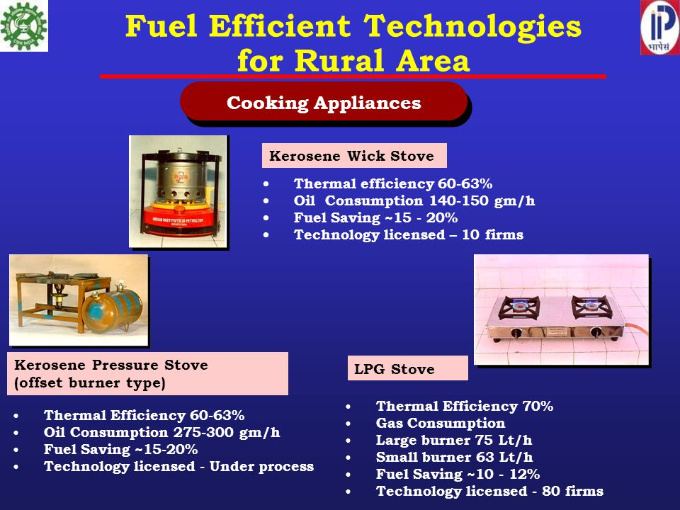 Fuel Efficient Technologies for Rural Area Cooking Appliances Kerosene Wick Stove  Thermal efficiency 60-63%  Oil Consumption 140-150 gm/h  Fuel Saving ~15 - 20%  Technology licensed – 10 firms Kerosene Pressure Stove (offset burner type) Thermal Efficiency 60-63% Oil Consumption 275-300 gm/h Fuel Saving ~15-20% Technology licensed - Under process LPG Stove Thermal Efficiency 70% Gas Consumption Large burner 75 Lt/h Small burner 63 Lt/h Fuel Saving ~10 - 12% Technology licensed - 80 firms