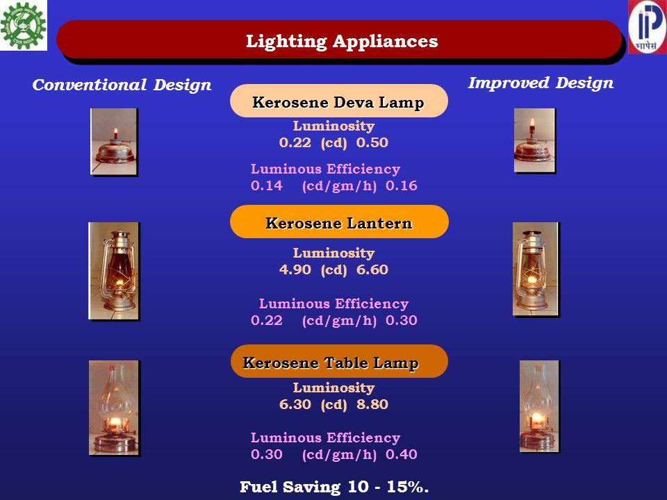 Kerosene Deva Lamp Conventional Design Improved Design Luminosity 0.22 (cd) 0.50 Luminous Efficiency 0.14 (cd/gm/h) 0.16 Kerosene Lantern Luminosity 4.90 (cd) 6.60 Luminous Efficiency 0.22 (cd/gm/h) 0.30 Luminosity 6.30 (cd) 8.80 Luminous Efficiency 0.30 (cd/gm/h) 0.40 Kerosene Table Lamp Fuel Saving 10 - 15%.