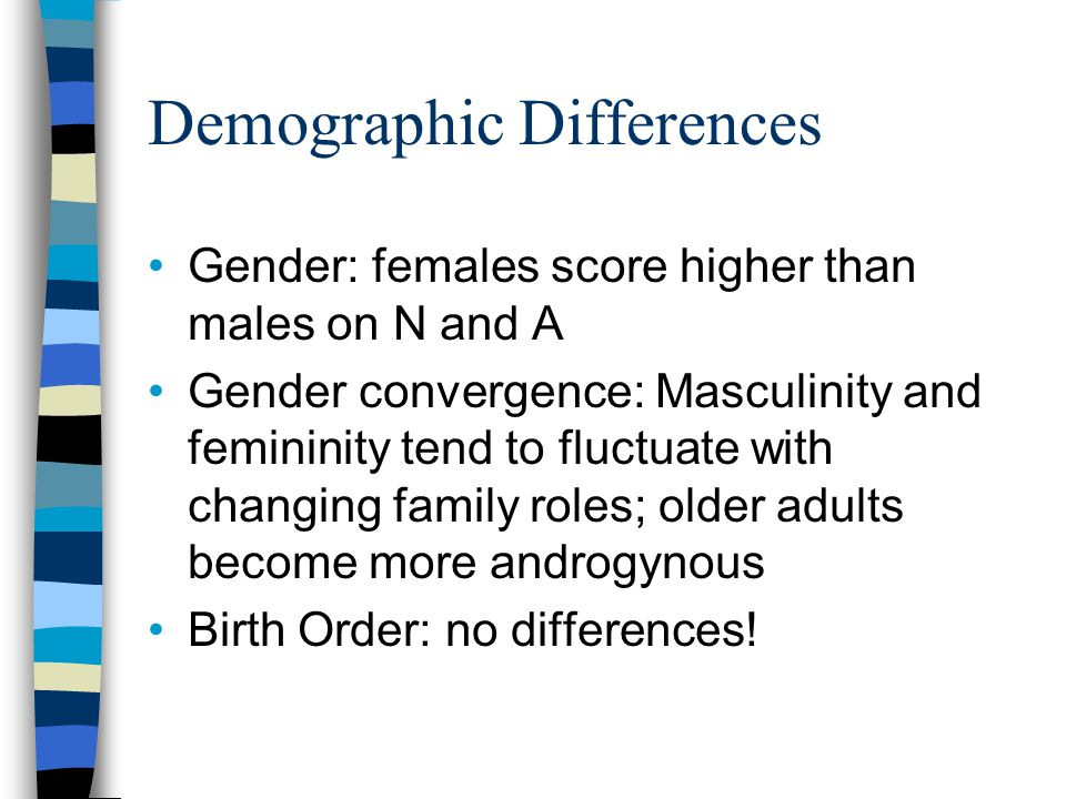 Demographic Differences Gender: females score higher than males on N and A Gender convergence: Masculinity and femininity tend to fluctuate with chang