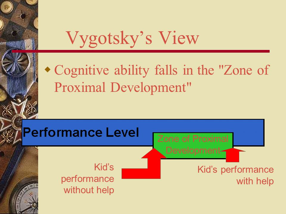 Vygotsky's View  Cognitive ability falls in the