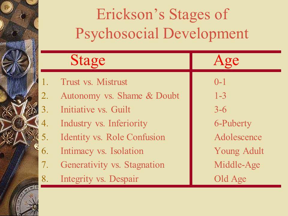 Erickson's Stages of Psychosocial Development Stage Age  1.Trust vs. Mistrust0-1 2.Autonomy vs. Shame & Doubt1-3 3.Initiative vs. Guilt3-6 4.Industry