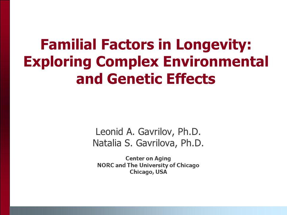 Heritability of Longevity