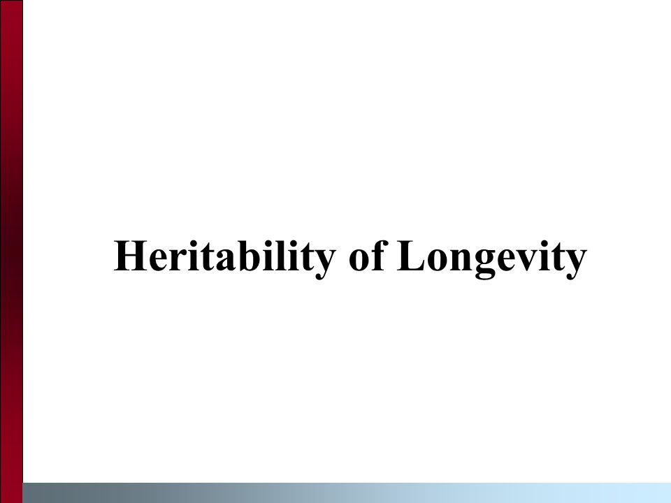 Heritability of Longevity