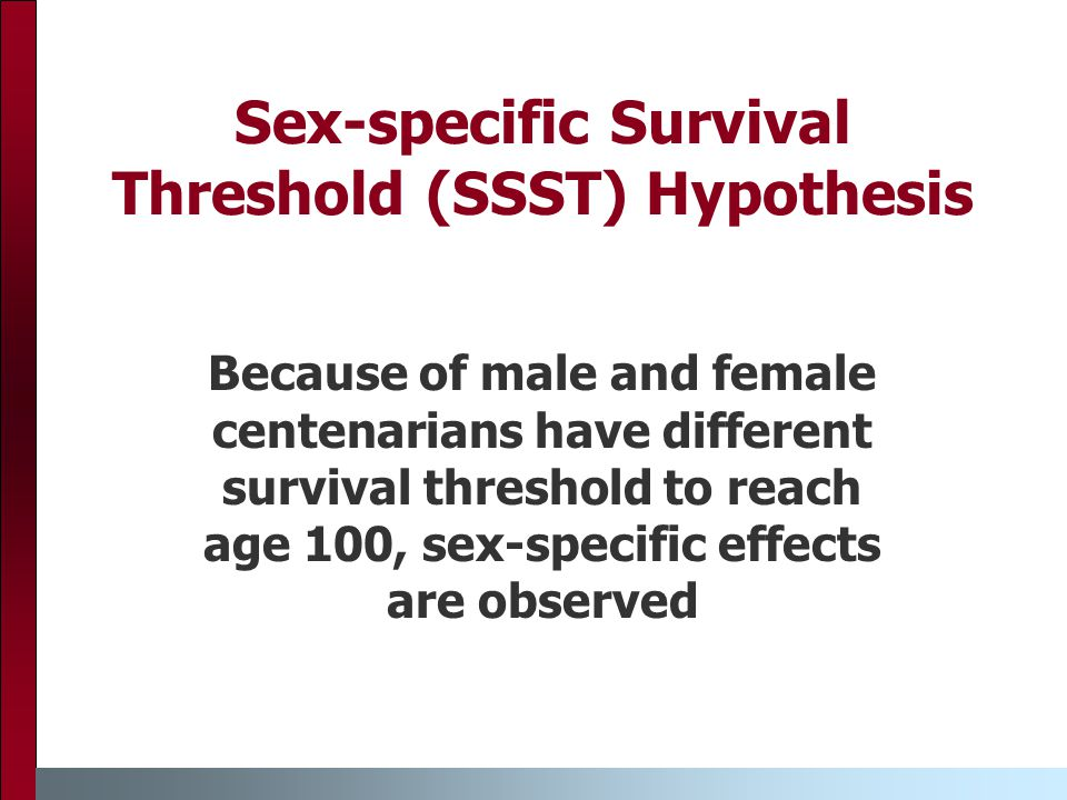 Sex-specific Survival Threshold (SSST) Hypothesis Because of male and female centenarians have different survival threshold to reach age 100, sex-specific effects are observed