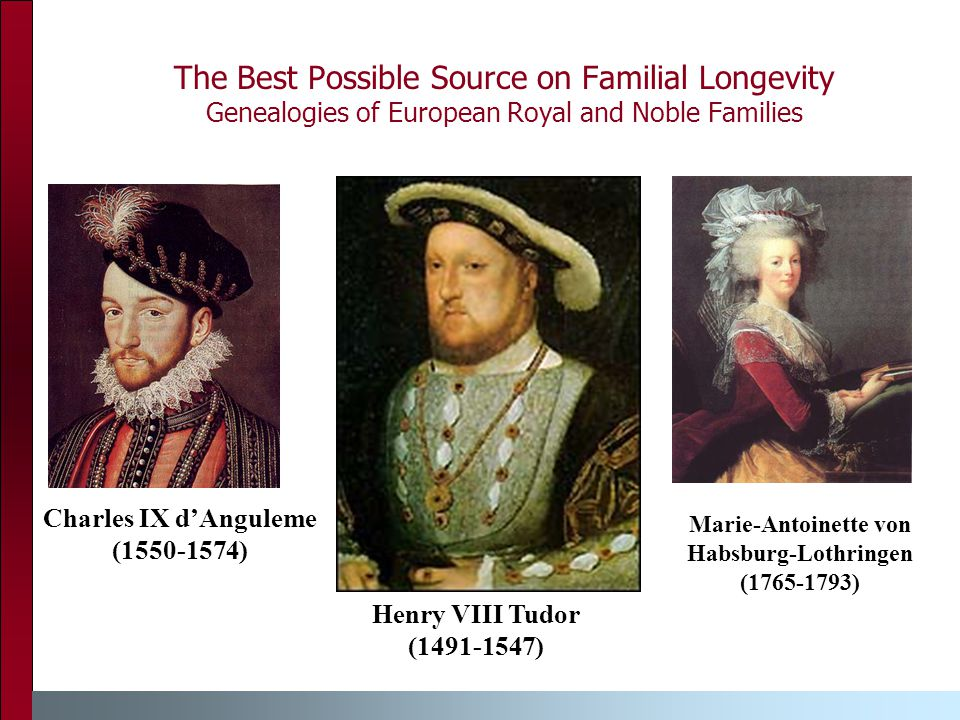 Characteristic of our Dataset Over 16,000 persons belonging to the European aristocracy 1800-1880 extinct birth cohorts Adult persons aged 30+ Data extracted from the professional genealogical data sources including Genealogisches Handbook des Adels, Almanac de Gotha, Burke Peerage and Baronetage.