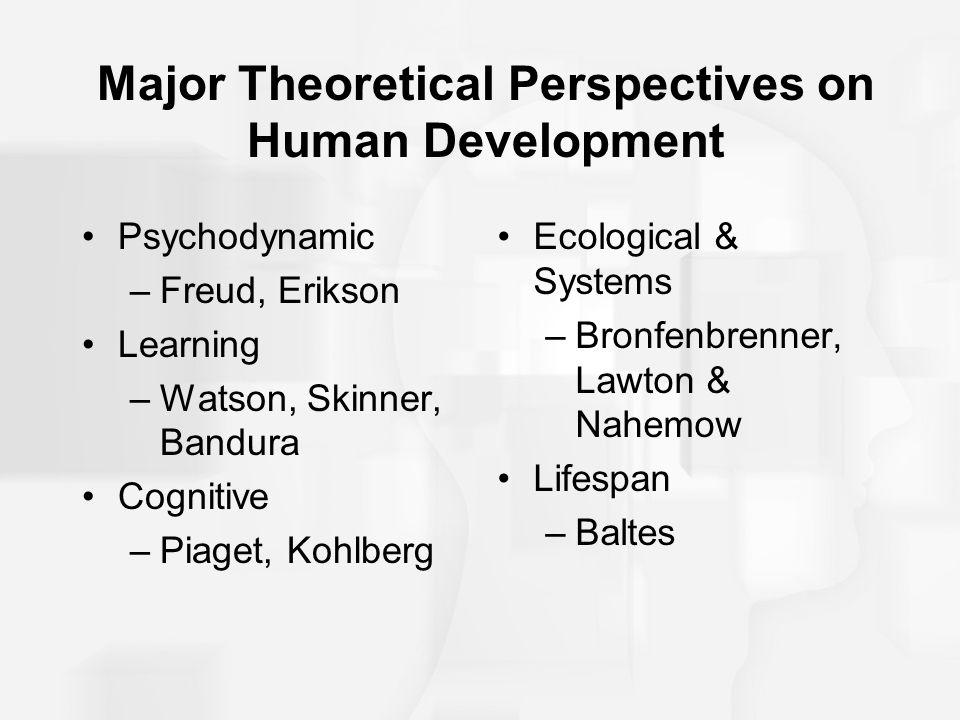 Major Theoretical Perspectives on Human Development Psychodynamic –Freud, Erikson Learning –Watson, Skinner, Bandura Cognitive –Piaget, Kohlberg Ecolo