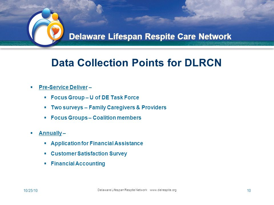 Delaware Lifespan Respite Care Network 10/25/10 Delaware Lifespan Respite Network www.delrespite.org 10  Pre-Service Deliver –  Focus Group – U of DE Task Force  Two surveys – Family Caregivers & Providers  Focus Groups – Coalition members  Annually –  Application for Financial Assistance  Customer Satisfaction Survey  Financial Accounting Data Collection Points for DLRCN