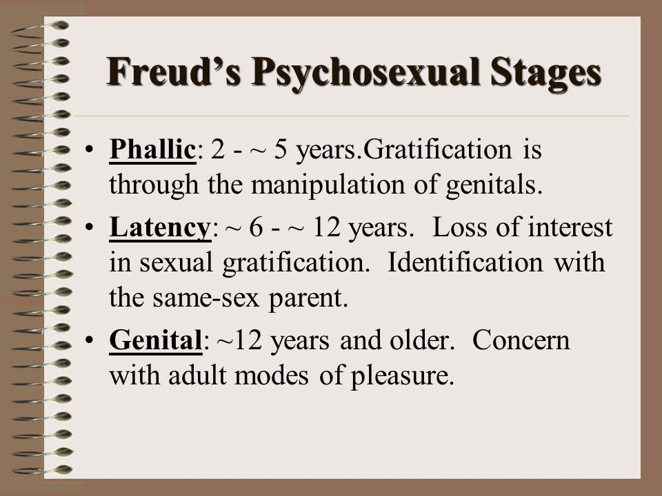 Freud's Psychosexual Stages Phallic: 2 - ~ 5 years.Gratification is through the manipulation of genitals.