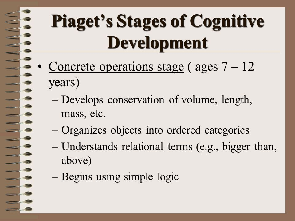 Piaget's Stages of Cognitive Development Formal operations stage ( ages over 12) –Thinking becomes abstract and symbolic –Reasoning skills develop –A sense of hypothetical concepts develops
