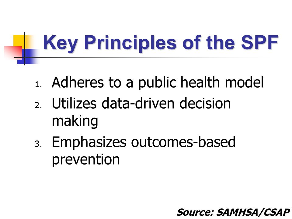 Key Principles of the SPF 1. Adheres to a public health model 2. Utilizes data-driven decision making 3. Emphasizes outcomes-based prevention Source: