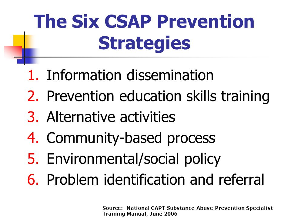 The Six CSAP Prevention Strategies 1.Information dissemination 2.Prevention education skills training 3.Alternative activities 4.Community-based proce