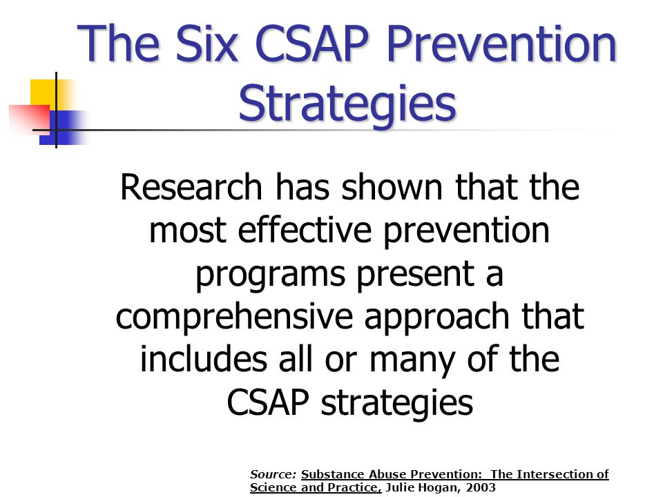 The Six CSAP Prevention Strategies Research has shown that the most effective prevention programs present a comprehensive approach that includes all o