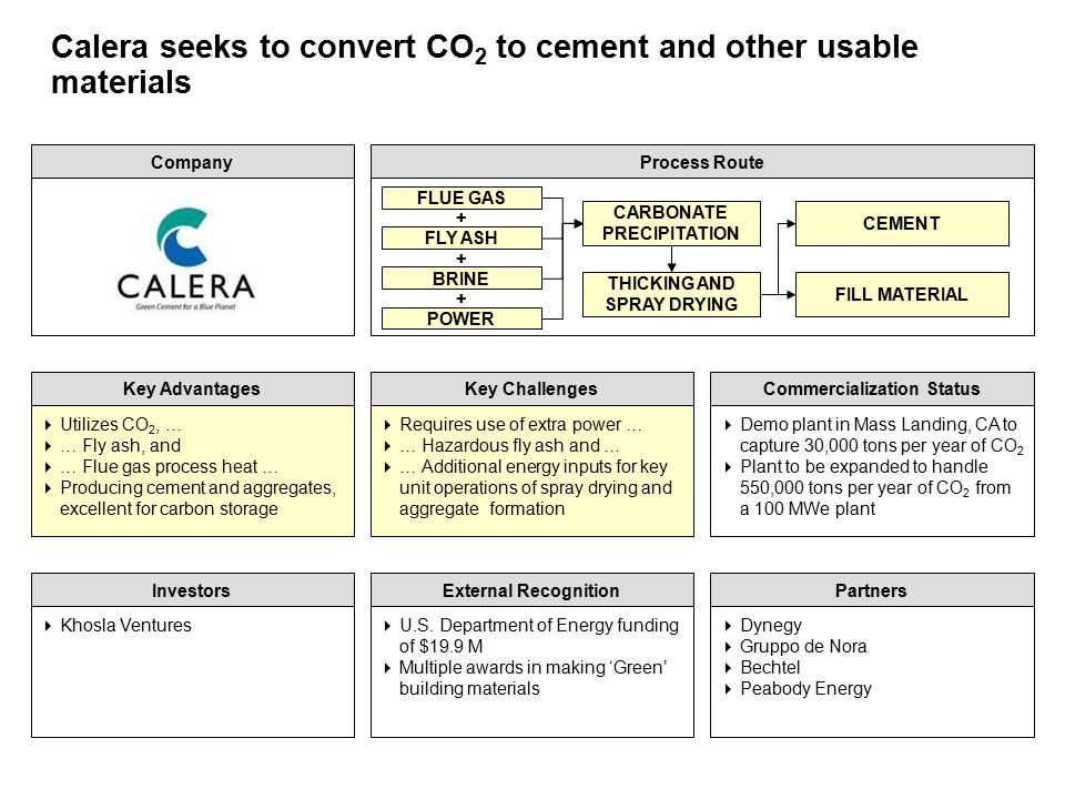 Calera seeks to convert CO 2 to cement and other usable materials Investors  Khosla Ventures PartnersExternal Recognition  U.S.