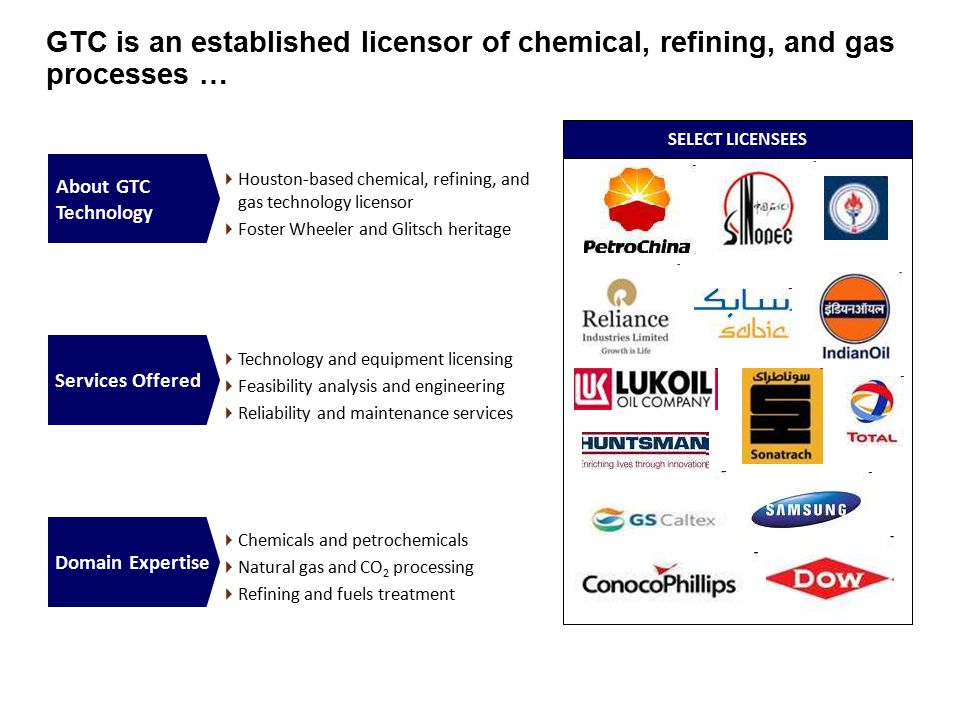 GTC is an established licensor of chemical, refining, and gas processes … About GTC Technology  Houston-based chemical, refining, and gas technology licensor  Foster Wheeler and Glitsch heritage Services Offered  Technology and equipment licensing  Feasibility analysis and engineering  Reliability and maintenance services Domain Expertise  Chemicals and petrochemicals  Natural gas and CO 2 processing  Refining and fuels treatment SELECT LICENSEES