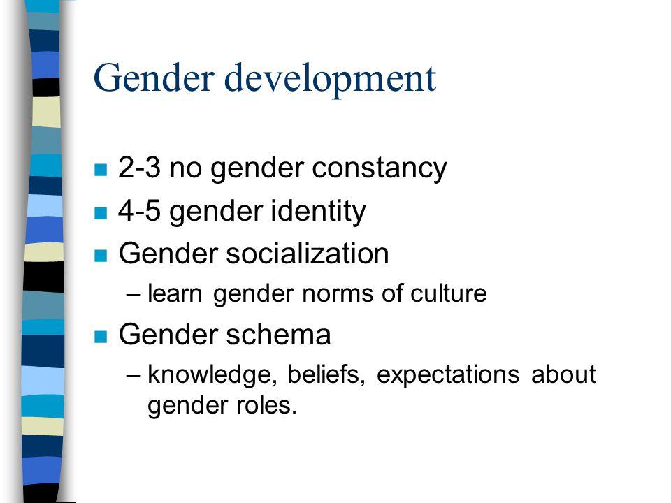 Gender development n 2-3 no gender constancy n 4-5 gender identity n Gender socialization –learn gender norms of culture n Gender schema –knowledge, b