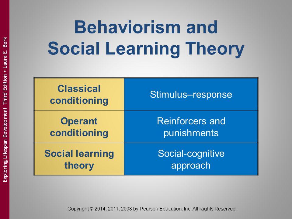 Copyright © 2014, 2011, 2008 by Pearson Education, Inc. All Rights Reserved. Exploring Lifespan Development Third Edition  Laura E. Berk Behaviorism