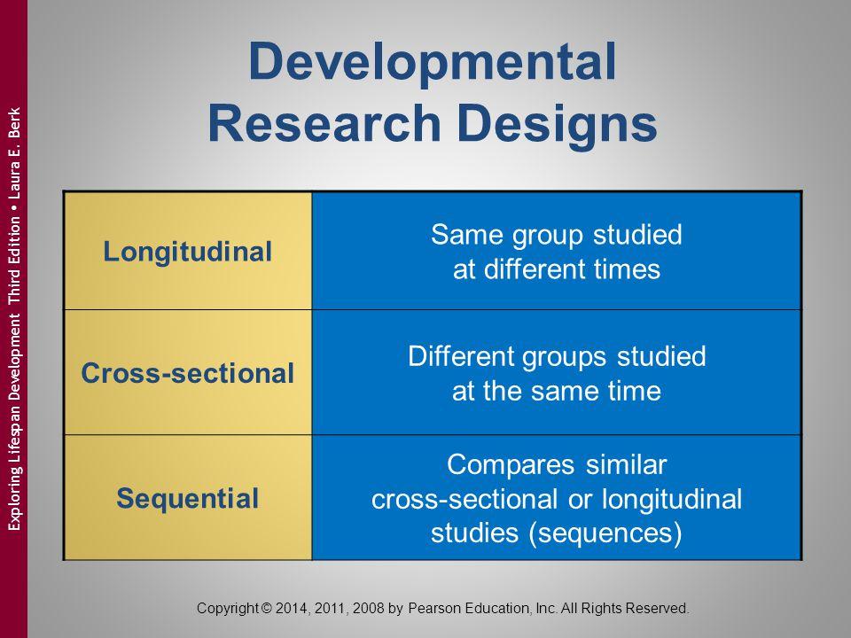 Copyright © 2014, 2011, 2008 by Pearson Education, Inc. All Rights Reserved. Exploring Lifespan Development Third Edition  Laura E. Berk Developmenta