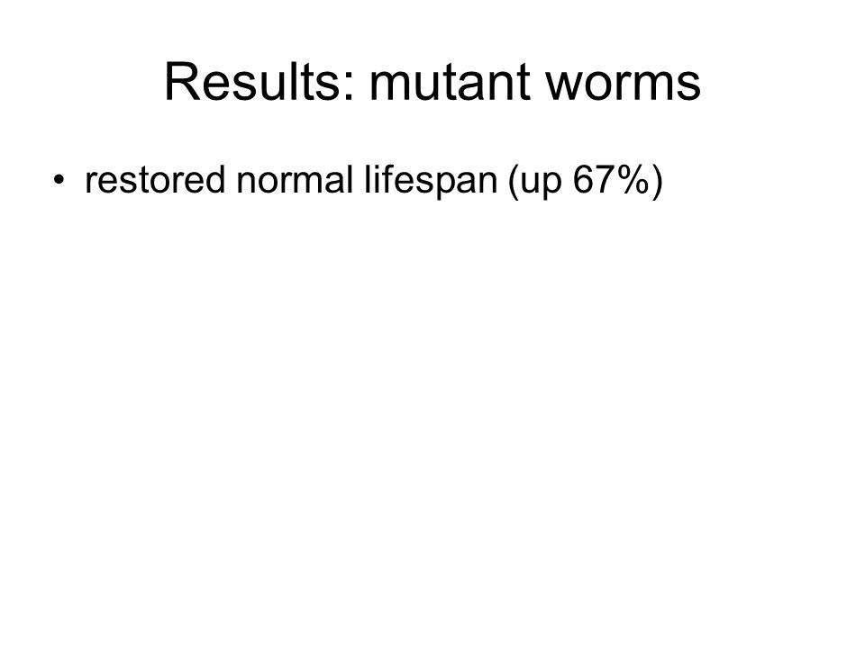 Results: mutant worms restored normal lifespan (up 67%)