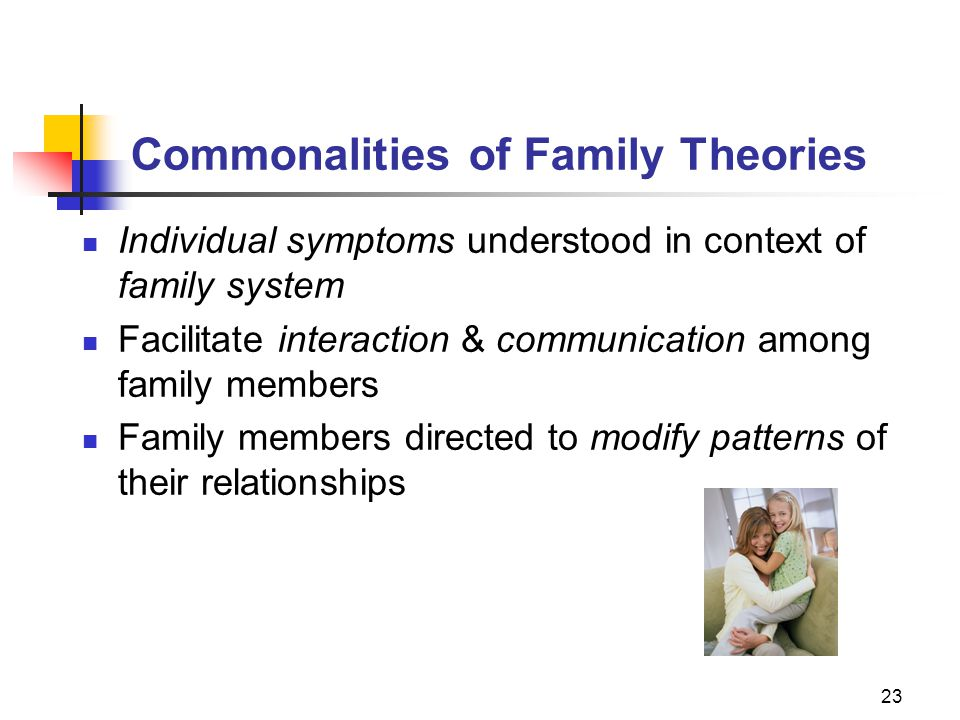 23 Commonalities of Family Theories Individual symptoms understood in context of family system Facilitate interaction & communication among family members Family members directed to modify patterns of their relationships