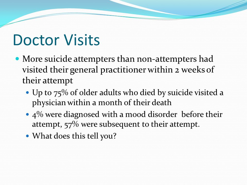 Doctor Visits More suicide attempters than non-attempters had visited their general practitioner within 2 weeks of their attempt Up t0 75% of older adults who died by suicide visited a physician within a month of their death 4% were diagnosed with a mood disorder before their attempt, 57% were subsequent to their attempt.