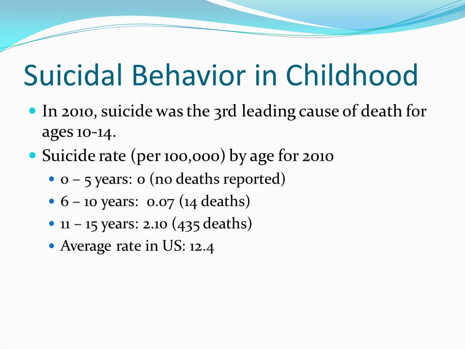 Suicidal Behavior in Childhood In 2010, suicide was the 3rd leading cause of death for ages 10-14.
