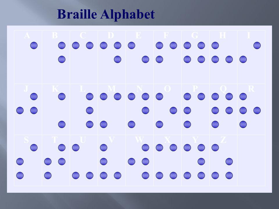 BACDEG Braille Alphabet HI UW F STXYZV LNJKOPQRM