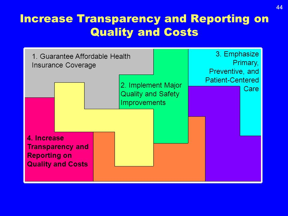 44 Increase Transparency and Reporting on Quality and Costs 4.