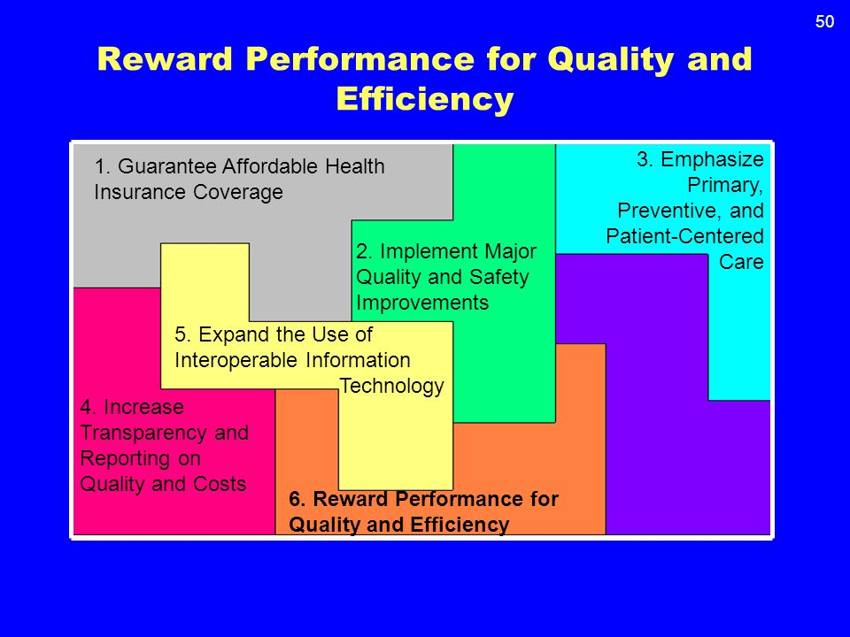 50 Reward Performance for Quality and Efficiency 6.