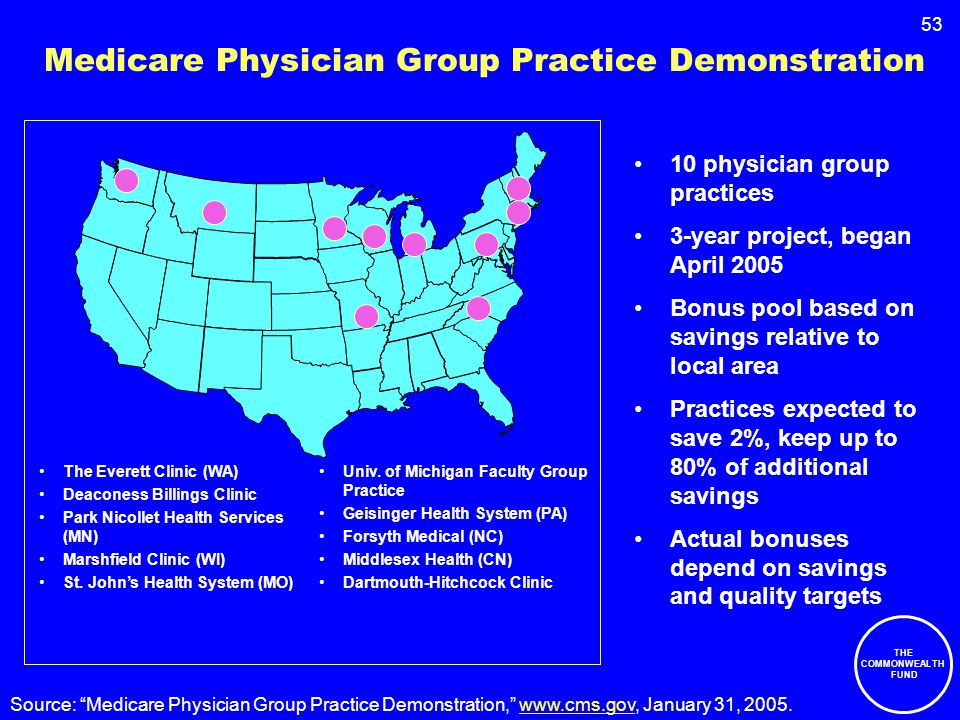 53 Medicare Physician Group Practice Demonstration The Everett Clinic (WA) Deaconess Billings Clinic Park Nicollet Health Services (MN) Marshfield Clinic (WI) St.
