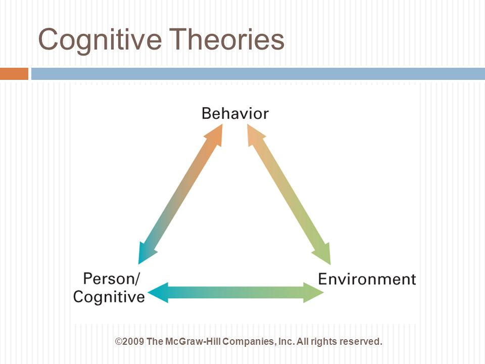Cognitive Theories ©2009 The McGraw-Hill Companies, Inc. All rights reserved.