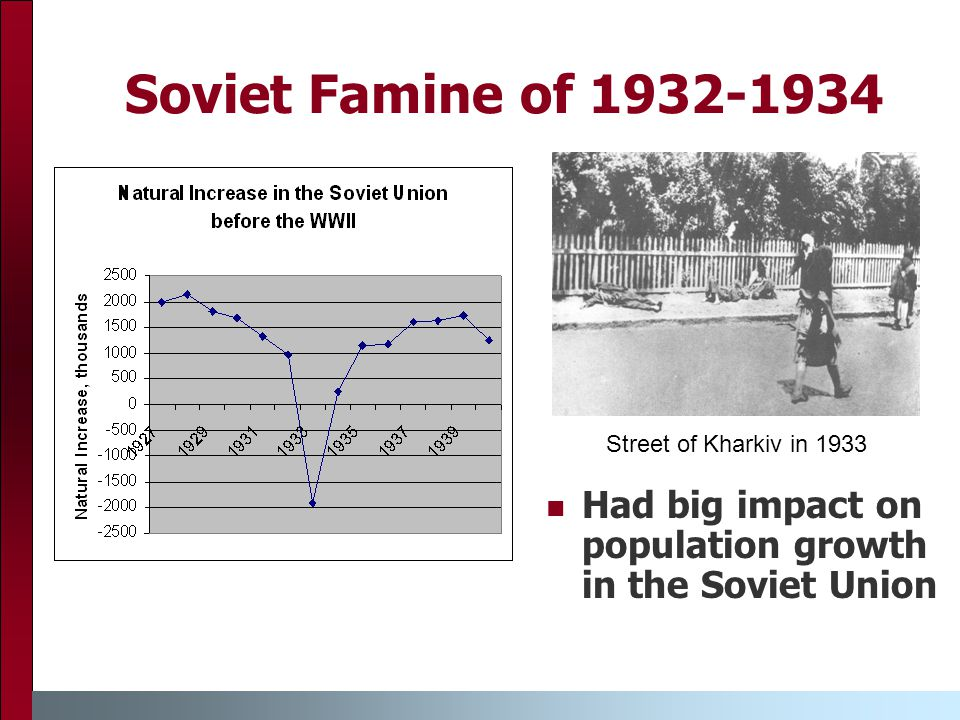 Soviet Famine of 1932-1934 Had big impact on population growth in the Soviet Union Street of Kharkiv in 1933