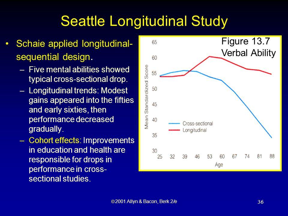  2001 Allyn & Bacon, Berk 2/e 36 Seattle Longitudinal Study Schaie applied longitudinal- sequential design.