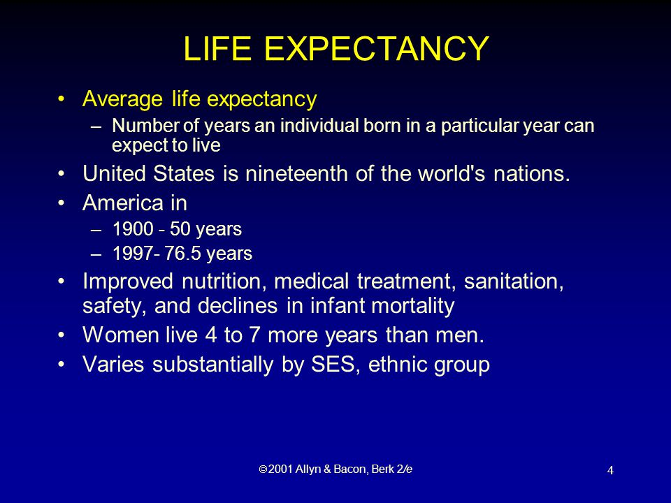 2001 Allyn & Bacon, Berk 2/e 5 LIFE EXPECTANCY (cont.) Maximum lifespan –The genetic limit to length of life for a person free of external risk factors Varies between 70 and 110 for most people, with 85 to 90 average; the oldest verified age is 122 years.