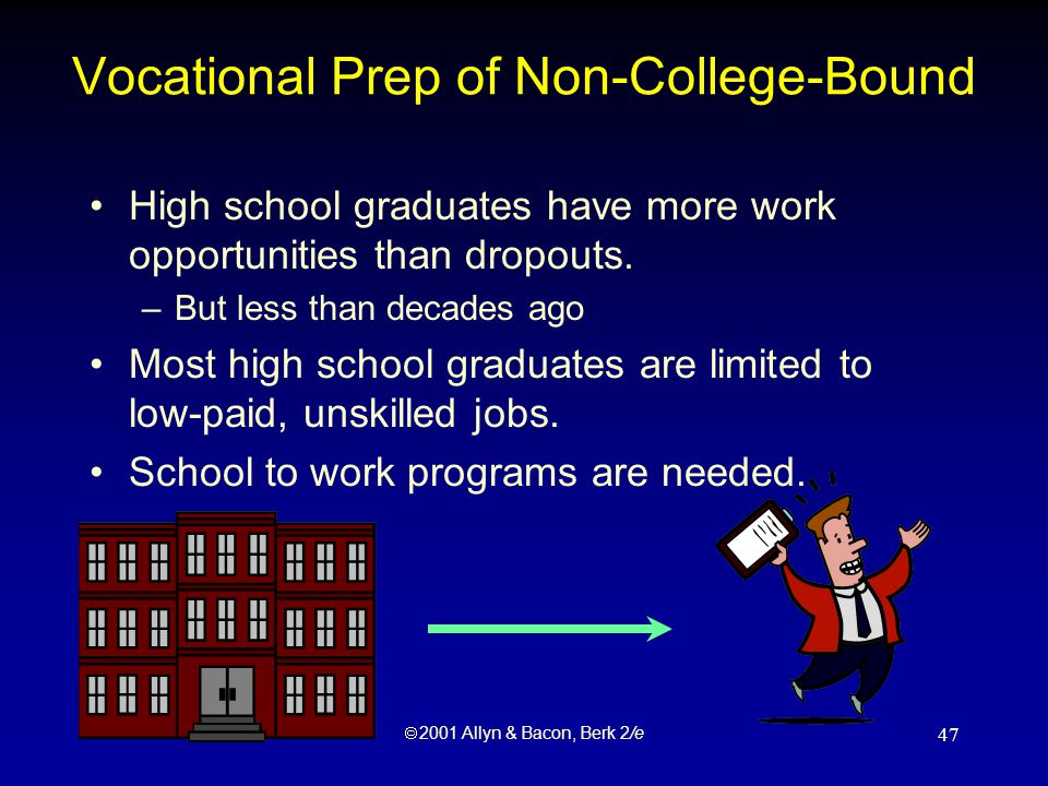  2001 Allyn & Bacon, Berk 2/e 47 Vocational Prep of Non-College-Bound High school graduates have more work opportunities than dropouts.